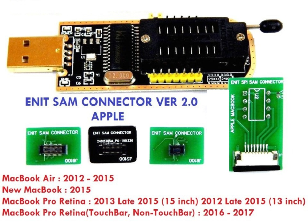 Sam Connector LICENSE VERSION 2.0